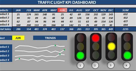 free excel kpi dashboard templates raj excel excel traffic light dashboard templates free