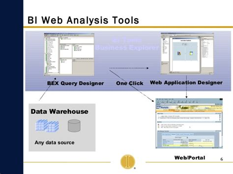 design web application online bw web application design