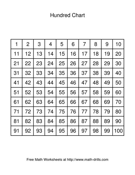 Galerry printable blank hundred number chart