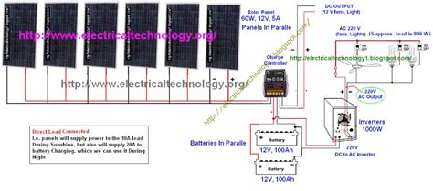 wiring diagram solar panel installation efcaviation