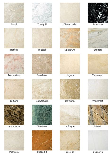 moulana marbles and flooring manjeri malappuram