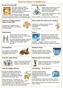positive steps to wellbeing worksheet therapist aid