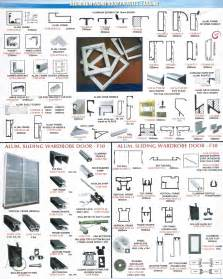 Kitchen Cabinets Hardware Suppliers home amp office depot building hardware suppliers philippines