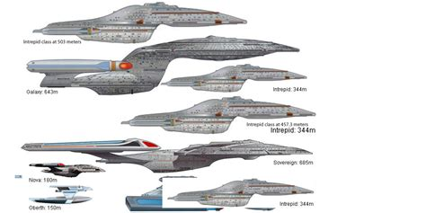 Mba Class Size Comparison by Starship Comparison By Jjohnson1701 On Deviantart