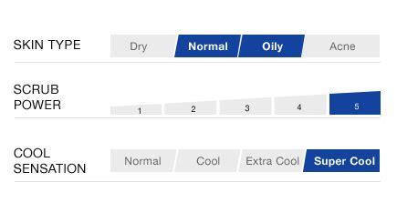 Gel Biru Blue Gel Cooling Anti Iritasi Wajah bersihkan kulit wajahmu dengan cooling fash gatsby
