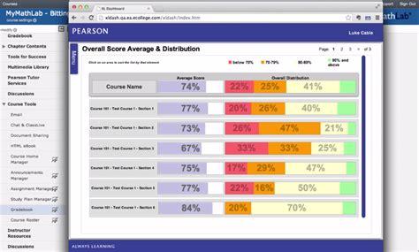 mymathlab mobile features educators mathxl pearson