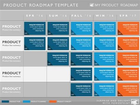 Product Roadmap Templates For Powerpoint Vision Roadmap Template