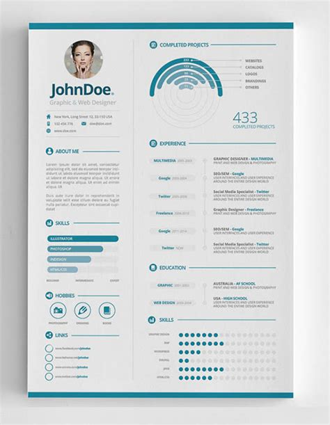 Infographic Resume Template Ppt Dadaji Us Infographic Resume Template Powerpoint