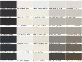 Sherwin Williams Paint » Home Design 2017