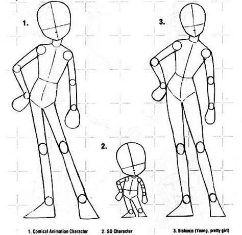 beecomics poporsi tubuh manusia