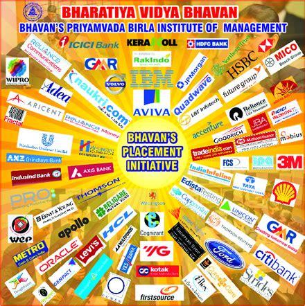 Pesit Bangalore Mba Fee Structure by Bhavan S Priyamvada Birla Institute Of Management
