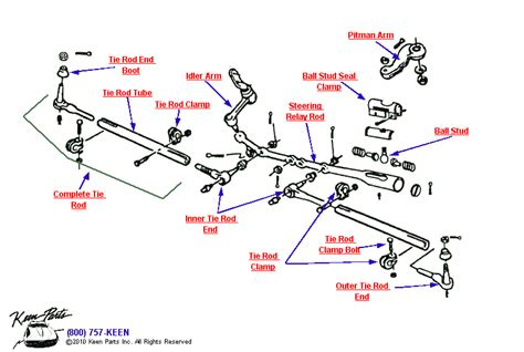 steering linkage diagram 1970 corvette manual steering linkage parts parts