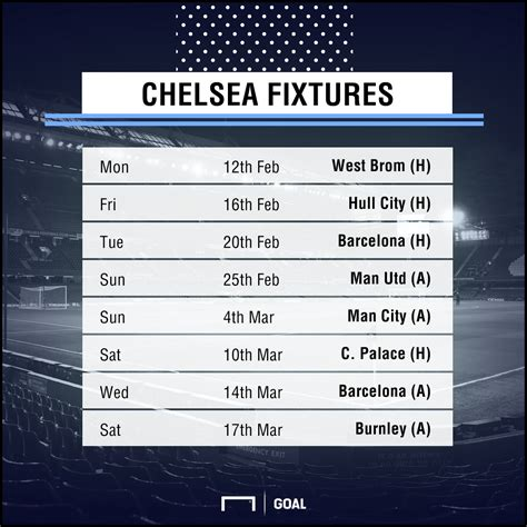 chelsea fixtures betting chelsea boss antonio conte on the brink after