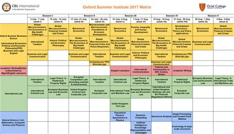 Oxford Mba Tuition Fees by Business School Summer Institute At Oriel College