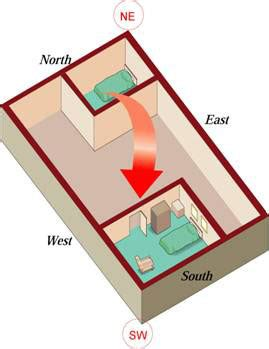 feng shui bedroom north feng shui bedroom north south home attractive