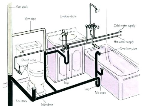 replace bathtub drain bathtub drain plumbing bathtub drain mechanism diagram