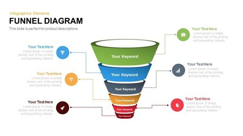 Funnel Diagram Powerpoint And Keynote Template Slidebazaar Free Marketing Funnel Template