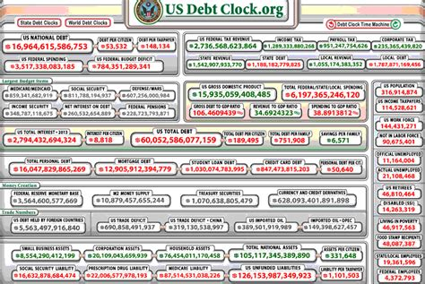 us national debt clock us debt pay your share mingle2