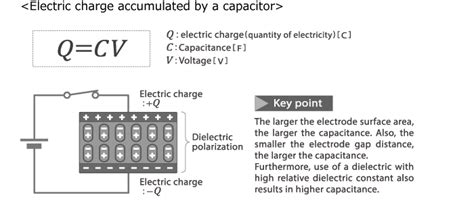 charge accumulation capacitor capacitors part 1 the basics of capacitors electronics abc tdk techno magazine tdk global