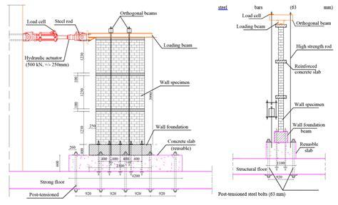 masonry layout event canada masonry design centre seismic response of end