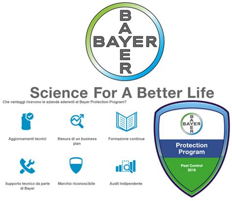 science for a better bayer protection program a cibustec 2016