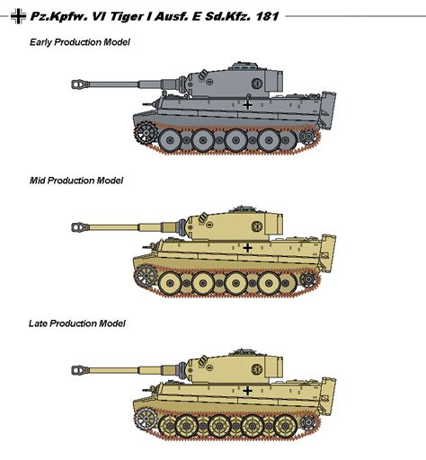 Early Late tiger 1 early mid late production by tacrn1 on deviantart