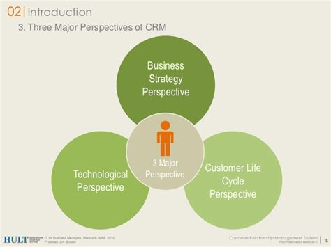 Crm Syllabus Mba by A For Crm Team 11 Beacon Hill Version 1 1 Ppt