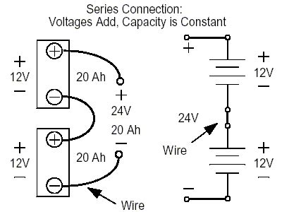 a battery is connected in series with a resistor and an ammeter connecting batteries chargers in series parallel deltran battery tender