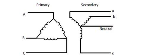 transformer ratio test diagram transformer turns ratio ttr explained