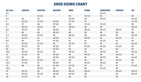 shoe size chart nike adidas sizing charts american football equipment baseball