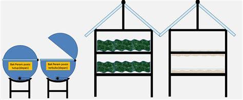 Harga Azolla Kering rumput laut indonesia merancang alat pasca panen rumput