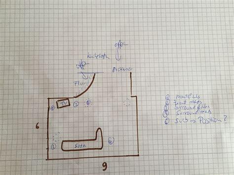 Wohnzimmer Zeichnung by Zeichnung Wohnzimmer Heimkino Receiver Surround