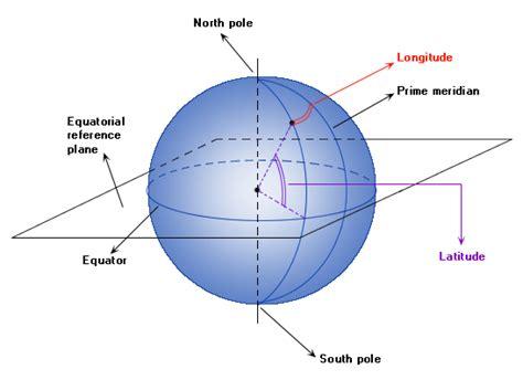 israel longitude and latitude lines through google maps api v 3 tutorial w3resource