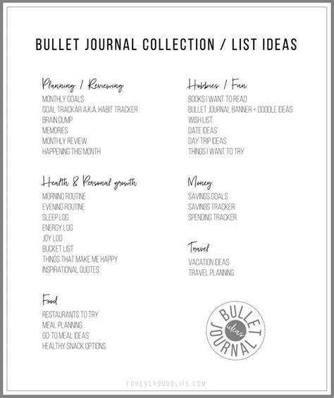 house themes list 1000 images about bullet journal ideas on pinterest