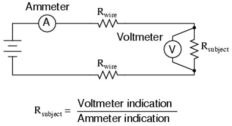ac voltage across a resistor can be measured using two point and four point methods for measuring small resistances