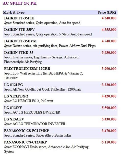 Ac Portable Murah Dan Hemat Listrik daftar harga air conditioner bisnis carapedia