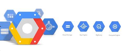 google images cloud google microsoft ibm instrumental in increasing trust