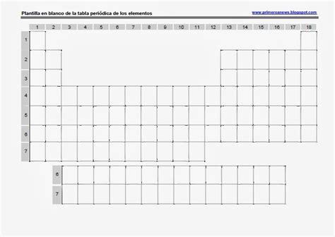 tablas en blanco para imprimir tabla periodica en blanco related keywords suggestions