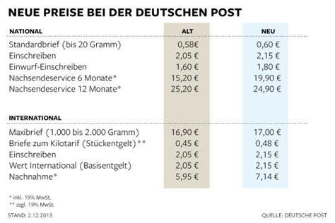 portokosten tabelle business wissen management security porto deutsche post