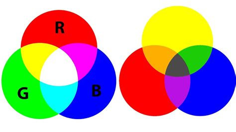 learn with color whee chart tiary colors for paint colors chart for mixing colors for
