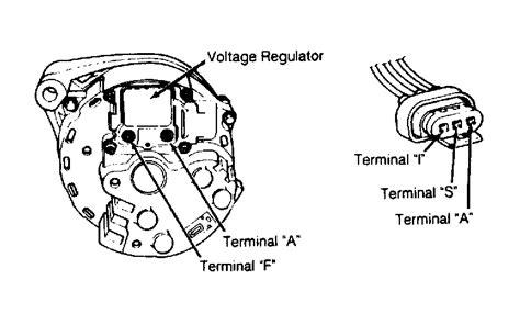 1997 ford f 150 voltage regulator diagram wiring diagram