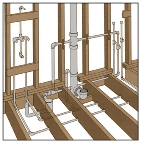bathroom plumbing diagrams basement bathroom plumbing diagram