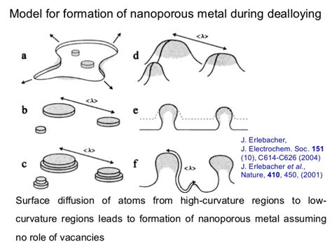 pattern formation during dealloying coarsening of nanoporous gold