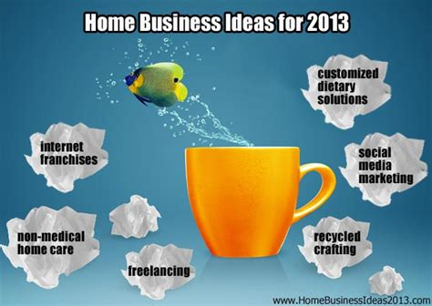home business ideas for 2013 are revealing simpler and