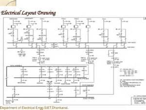ppt power grid design