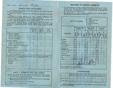 Tdsb Report Card Template by Kindergarten Blank Report Card Search Results Calendar