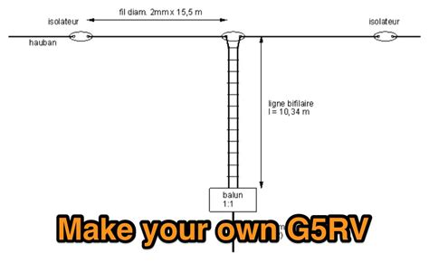 grv multi band antenna construction guide resource detail