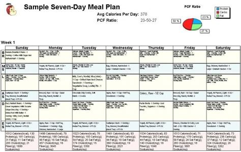 printable weight loss meal plans nutrisystem and gluten free nutrisystem white cheddar