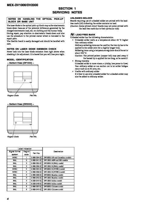 Sony Mex Dv1000 User Manual Sony Mex Dv1000 Mex Dv2000