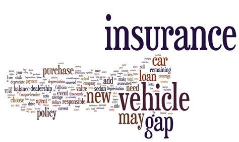 Gap Insurance Nevada   Do I need it?